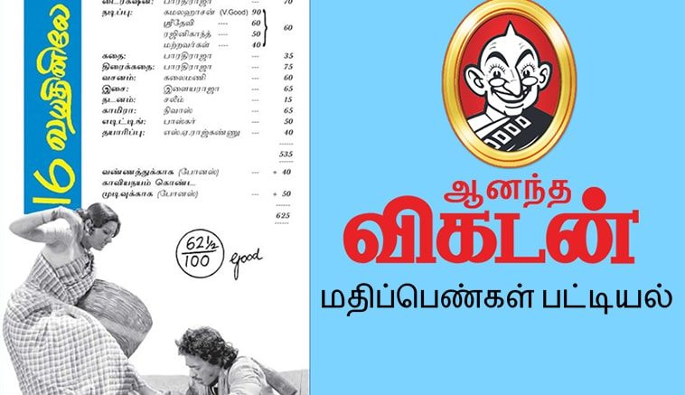 Which Tamil movie has got the highest mark in Anandha Vikatan?